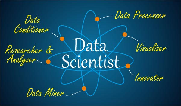 Key Skills of a Data Scientist